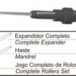 Fixed Length Tube Expander SC Series