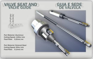 Valve Seat and Valve Guide