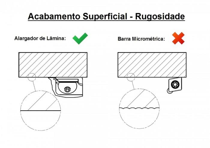Alargador x Barra - Rugosidade