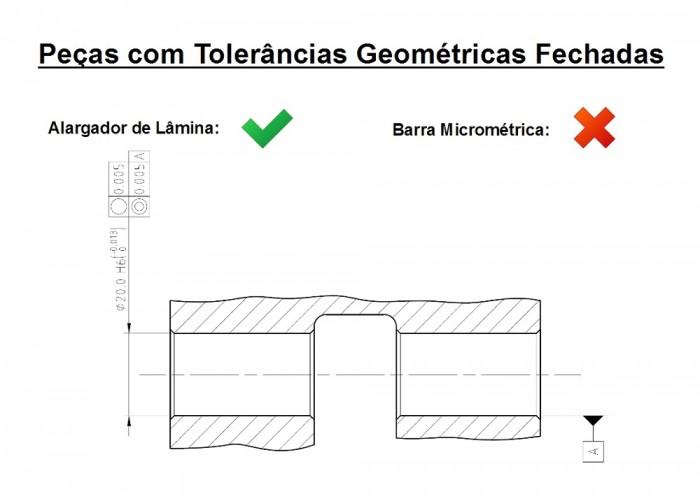 Alargador x Barra - Tol. Geométrica