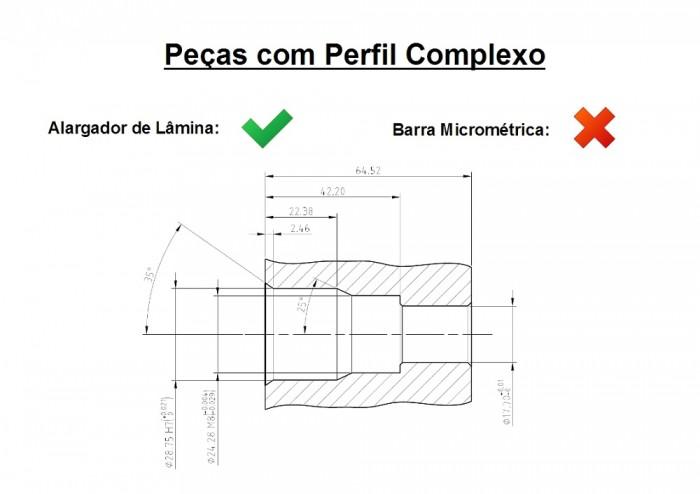 Alargador x Barra - Complexidade Perfil